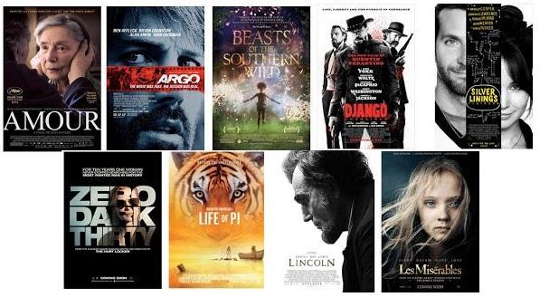Lanzamiento en DVD de las películas más importantes del año